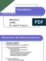 Patologc3adas Del Hipotc3a1lamo Hipc3b3fisis