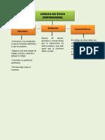 Mapa Conceptual Codigo de Etica Empresarial