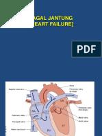 157327_1. kuliah gagal jantung 2017.pptx