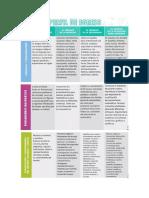 Perfil de Egreso EMS