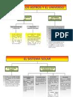 Sistema Solar _ Tercero Basico