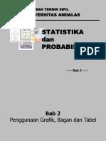 Bab 2 - Menampilkan Data Grafis