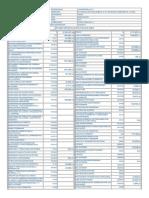 DocEconomica_108383_3_1_1  _2013_12_31_00_00_00_000.pdf