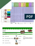 Catalogo de chocolates