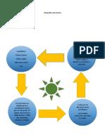 infografiapersoneromarinelacordoba10[1]