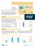 Bahasa Kalimantan Selatan Lowres2