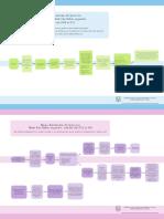 Etapas del Proceso Penal Guatemalteco.pdf
