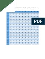 Cálculos Iri (indice de rugosidad internacional)