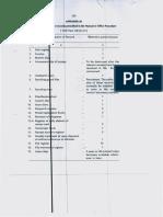 Manual of Office ProceduresAnnexures 20180720
