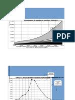 Capítulo2-Gráficos e Tabelas
