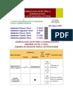 simbolos-electricos.doc