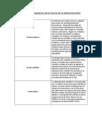 Cuadro Comparativo de La Teoría de La Administración