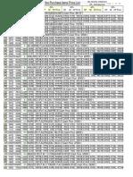 HP CurrentPriceListZero Normal