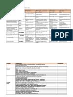 Calendario Comunal de Las Redes Sector Selva 2017