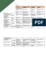Calendario Comunal de Las Redes Sector Selva 2017 i