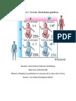 Actividad 1. Un Reto Desordenes Genetico U1 Jose Palacios