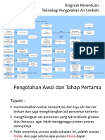 TPLI pert-2