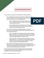 RCc BEAM DESIGN formula 11.docx