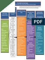 IY-logic-model-teacher-program (1).pdf