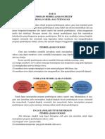 Ringkasan Rumaya Nababan Bab 11 Desain Pembelajaran Efektif dengan Media Dan Teknologi.docx