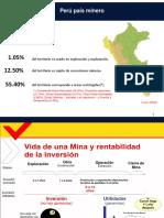 Mineria y Desarrollo Sostenible-Clase 1