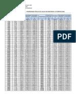 Propiedades físicas del agua en función de la temperatura.pdf