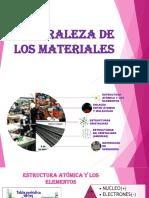 NATURALEZA DE LOS MATERIALES.pptx