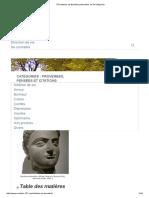 170 Citations de Bouddha Présentées en 23 Catégories