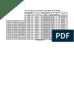 Planilha Projeto Drenagem (2)