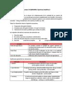 Resumen+I2+QIM109A