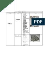 Laboratorio 3 de Geologia