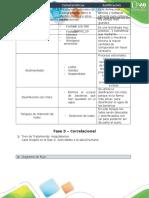 Paso 2 - Desarrollar El Trabajo Colaborativo 1-1