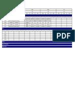 Informe Programacion de Turnos (3)