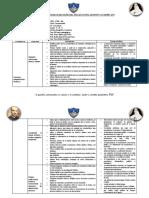 CARTEL  DE CAPACIDADES E INDICADORES DEL ÁREA DE HISTORIA.docx