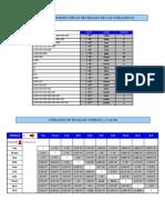 024_tabla_conversion_unidades_energeticas.pdf