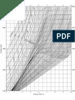 10_Anexo 02_Diagrama Mollier.pdf