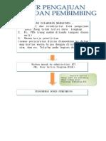 ALUR PENGAJUAN JUDUL D3 Farmasi (2).doc