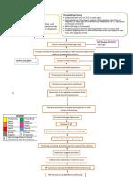 9.-Pathophysiology-Part-1