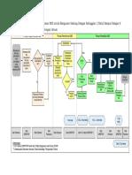 2.1 Bagan Tata Cara Penyelenggaraan IMB untuk Bangunan Gedung Dengan Ketinggian 1 (Satu) Sampai Dengan 8 (Delapan) Lantai untuk Kepentingan Umum.pdf