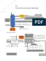 Proceso Mecánico - Planta de amoniaco