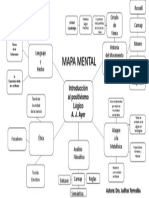 Mapa Mental Positivismo Logico