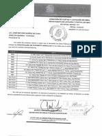 avisos a dependencias MEMO 5177.pdf