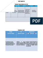 SWOT Analysis for PCR services