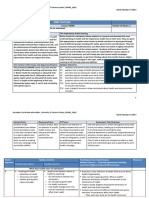 hpe assignment 1- unit outline