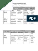 Kisi-kisi-PKn 2006.pdf.pdf