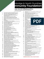Astm D5276 Pdf Download
