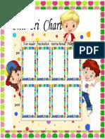 Phil Iri Chart