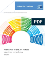 Hemicycle of EYE2018 Ideas (1)