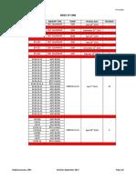 Index Siemens Smoke Detectors