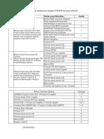 Checklist Berkas Internship